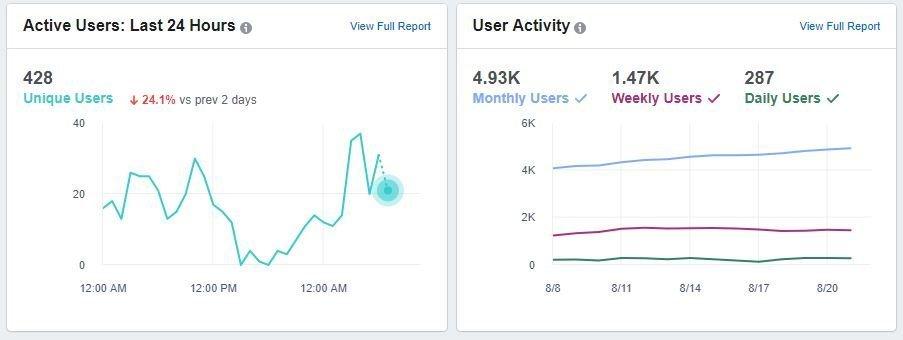 Facebook Pixel Data Verkkoanalytiikka | Engaio Digital