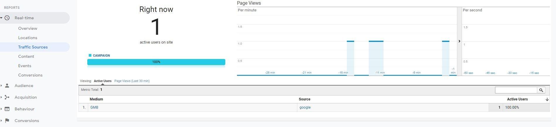 UTM Kampanjalinkki testaaminen Google Analytics reaaliajassa Google My Business Profiilin Analytiikkaa vartenkka