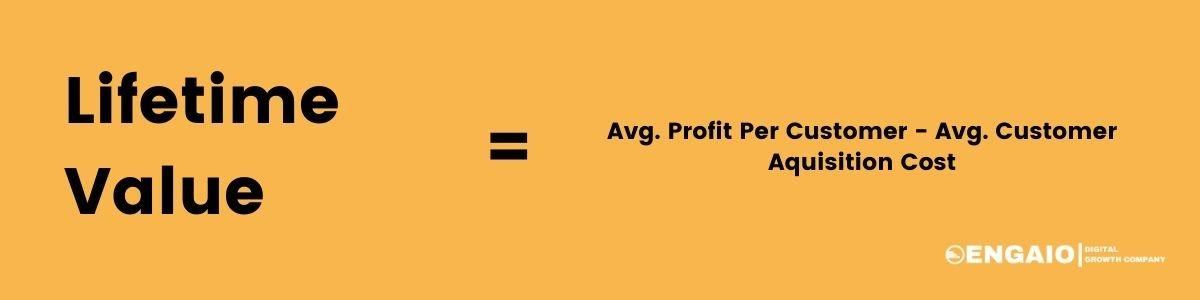 Customer Lifetime Value CLV Business Metric