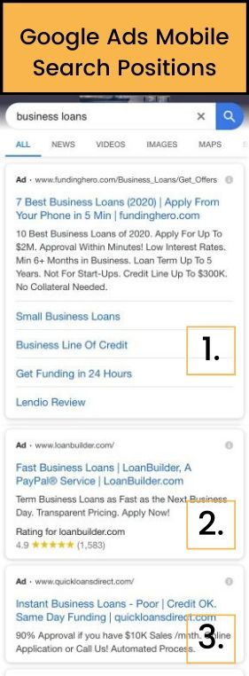 Mobile Search Positions Google Ads