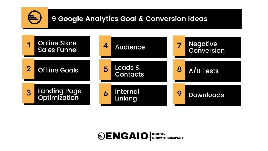 Google Analytics Goal & Conversion Ideas