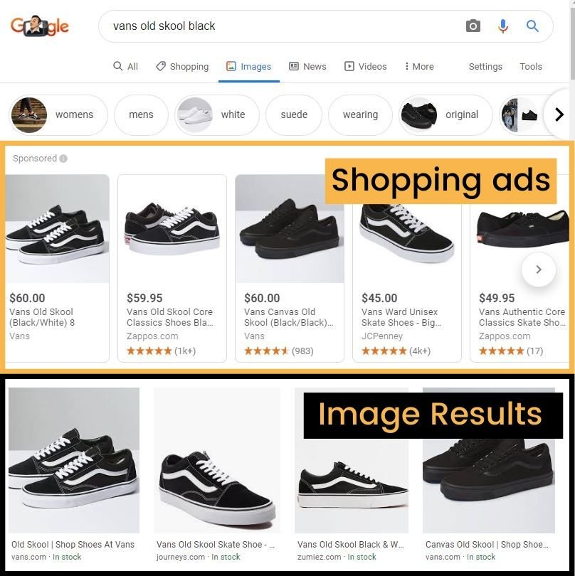 Google Shopping ads in Google Images