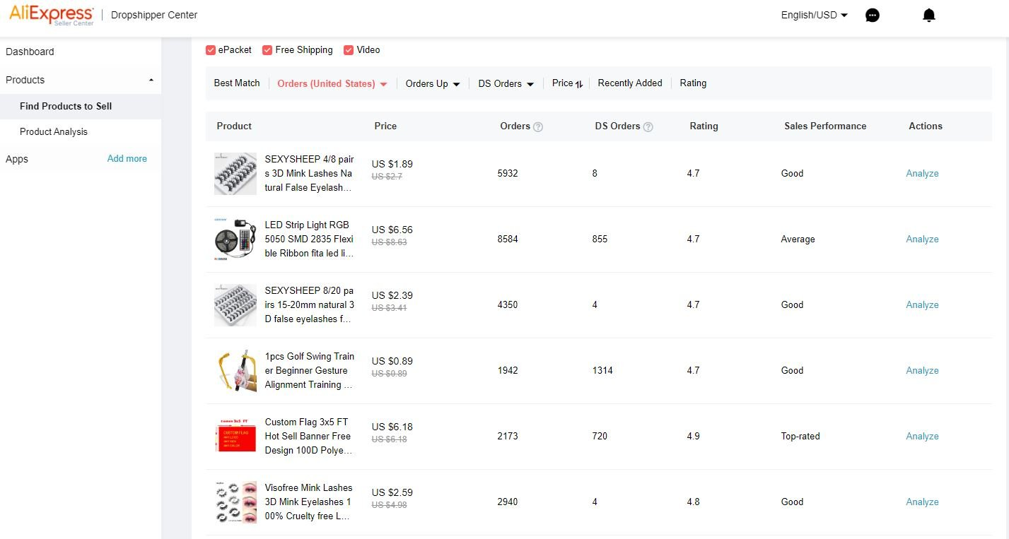 Product Research Aliexpress High Order