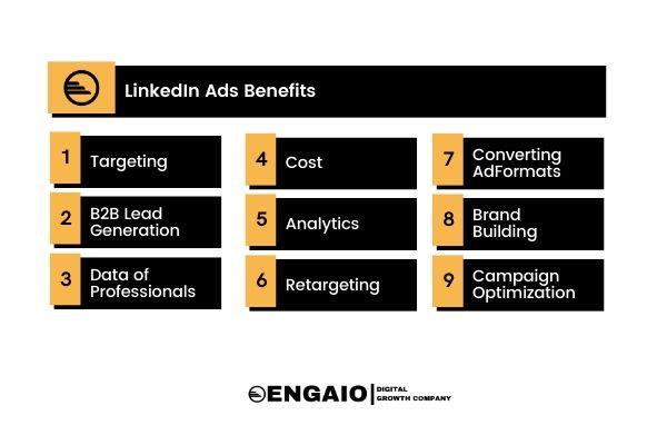 LinkedIn Ads Benefits
