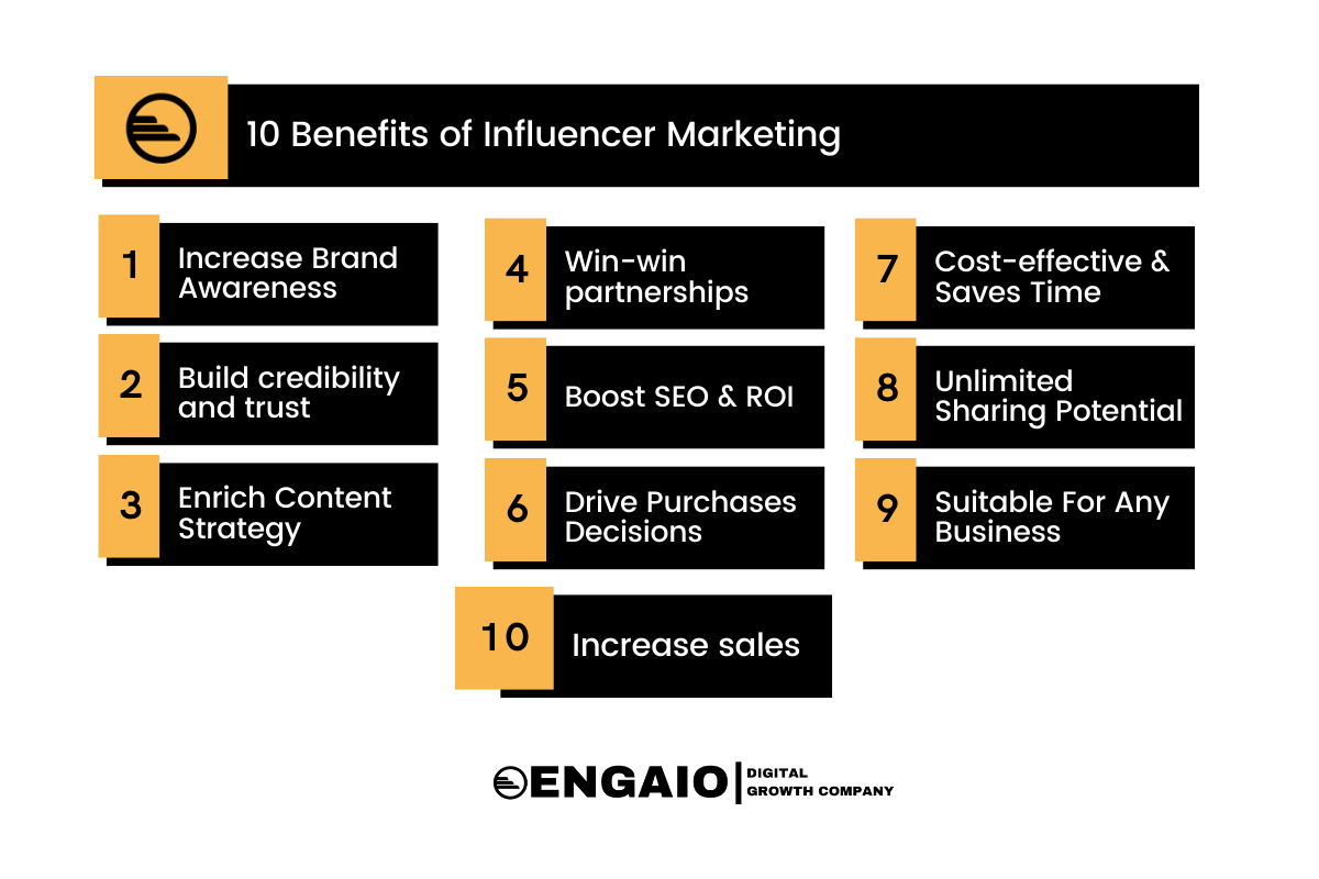 10 Benefits of Influencer Marketing