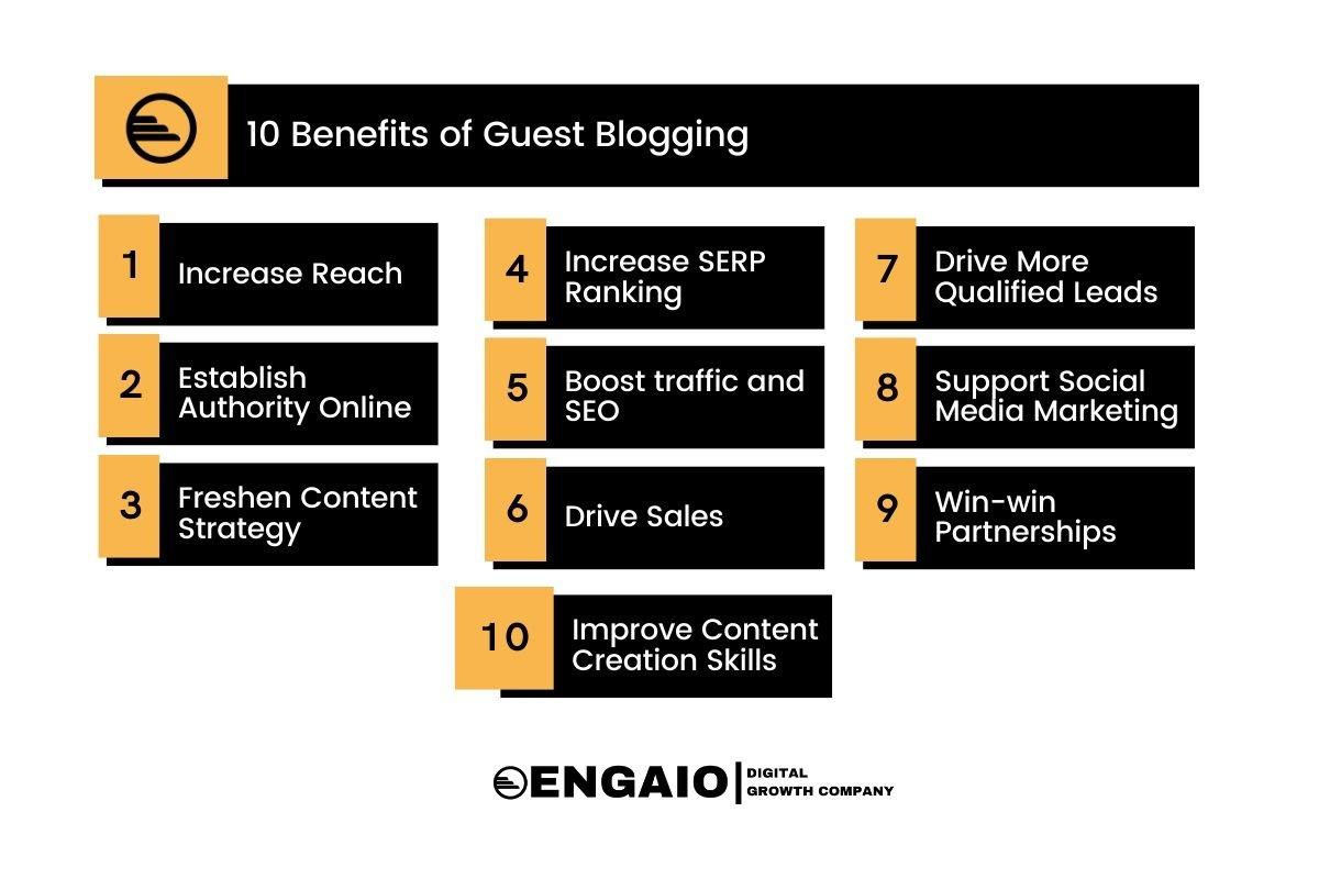 10 Benefits of Guest Blogging