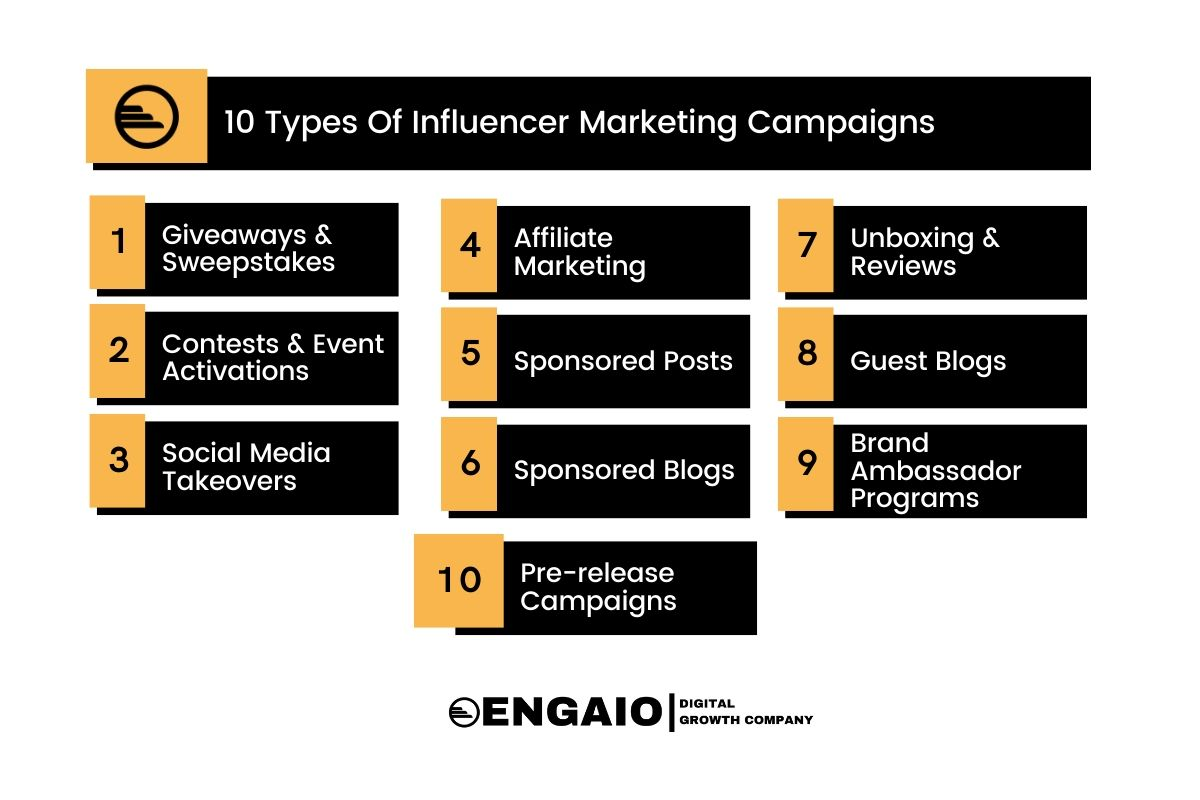 10 Types Of Influencer Marketing Campaigns