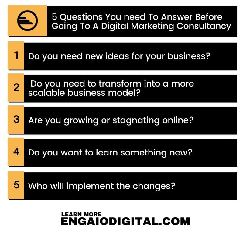5 Questions You need To Answer Before Going To A Digital Marketing Consultancy