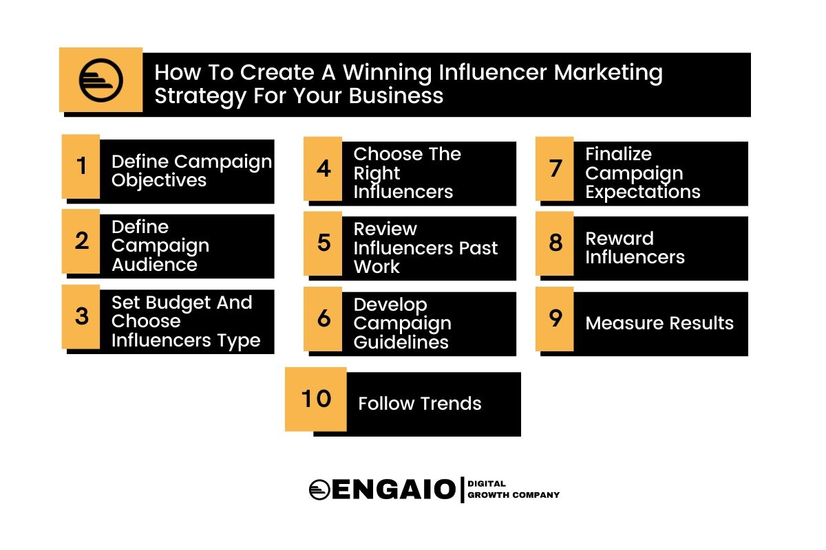 How To Create A Winning Influencer Marketing Strategy For Your Business
