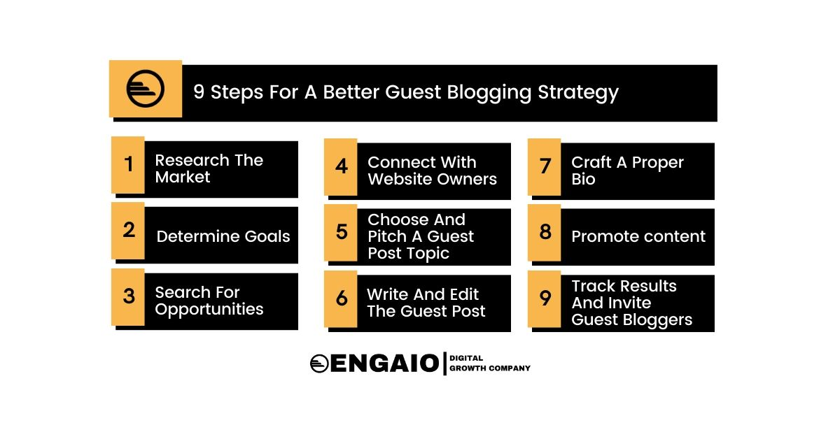 9 Steps For A Better Guest Blogging Strategy