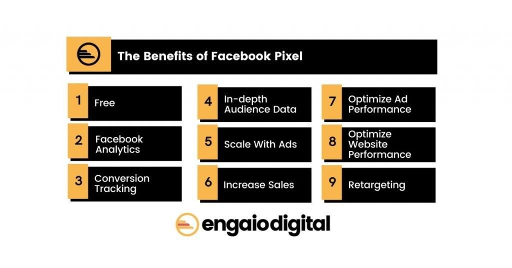 The Benefits of Facebook Pixel