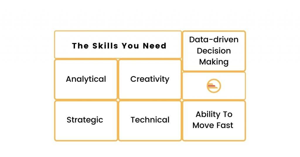The Skills You Need