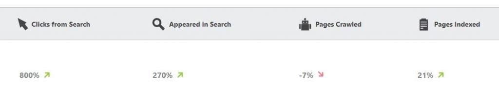 Bing Webmaster Dashboard
