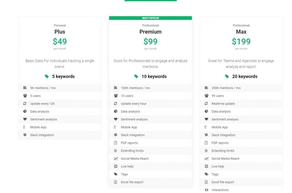 Brand24 Brand Monitoring Tool Pricing