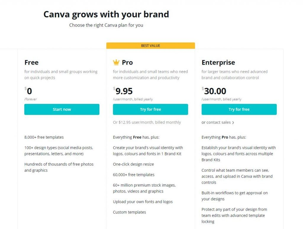 Canva Pricing Social Media Marketing Tools