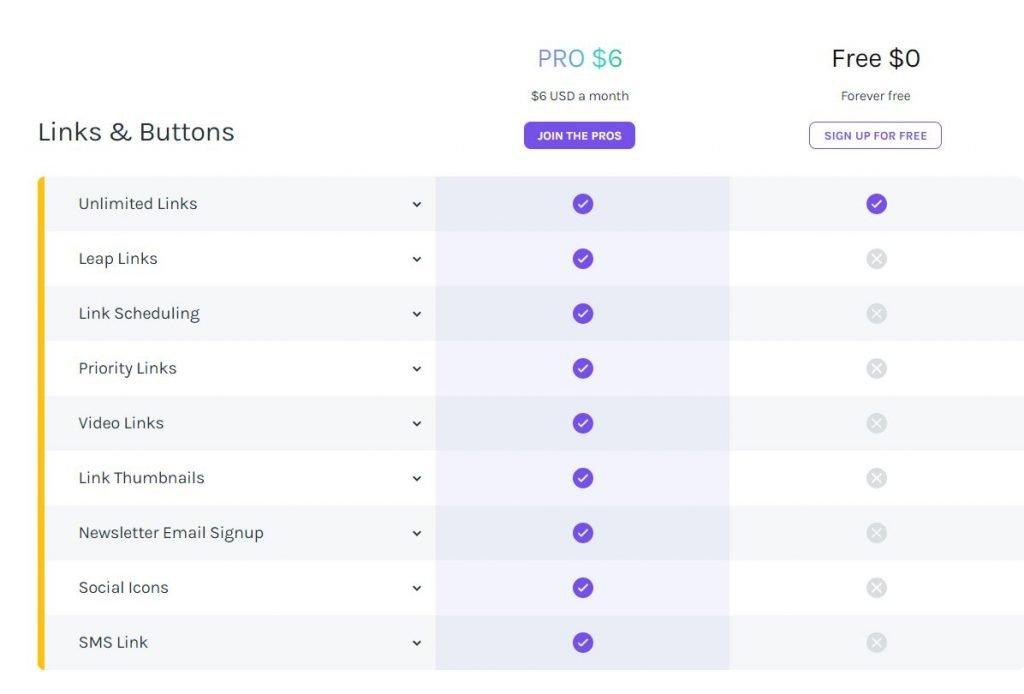 Linktree Pricing Social Media Marketing Tools