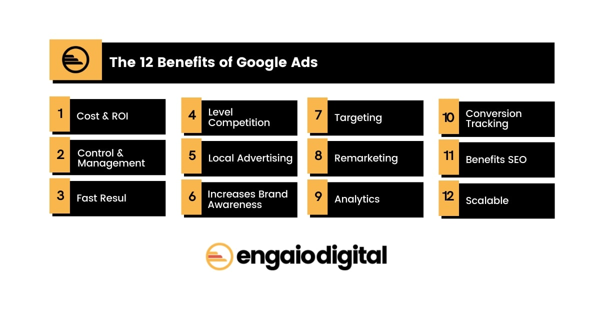 The 12 Benefits of Google Ads