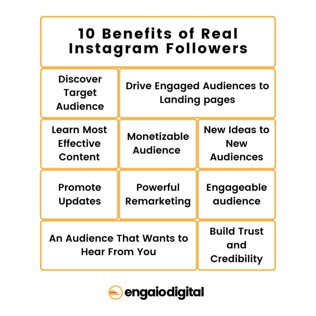 Benefits of Real Instagram Followers