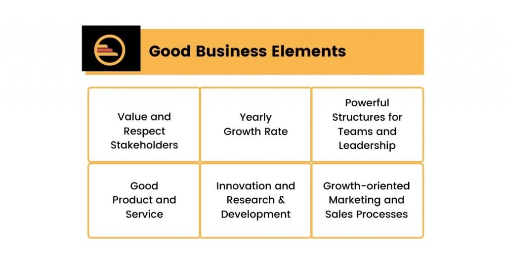 Good Business Elements