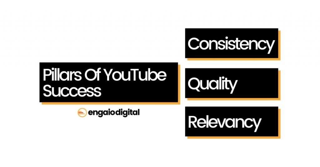 Pillars Of YouTube Success