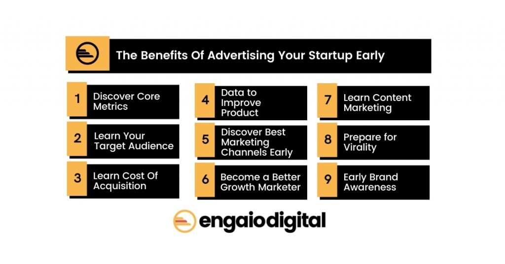 The Benefits Of Advertising Your Startup Early