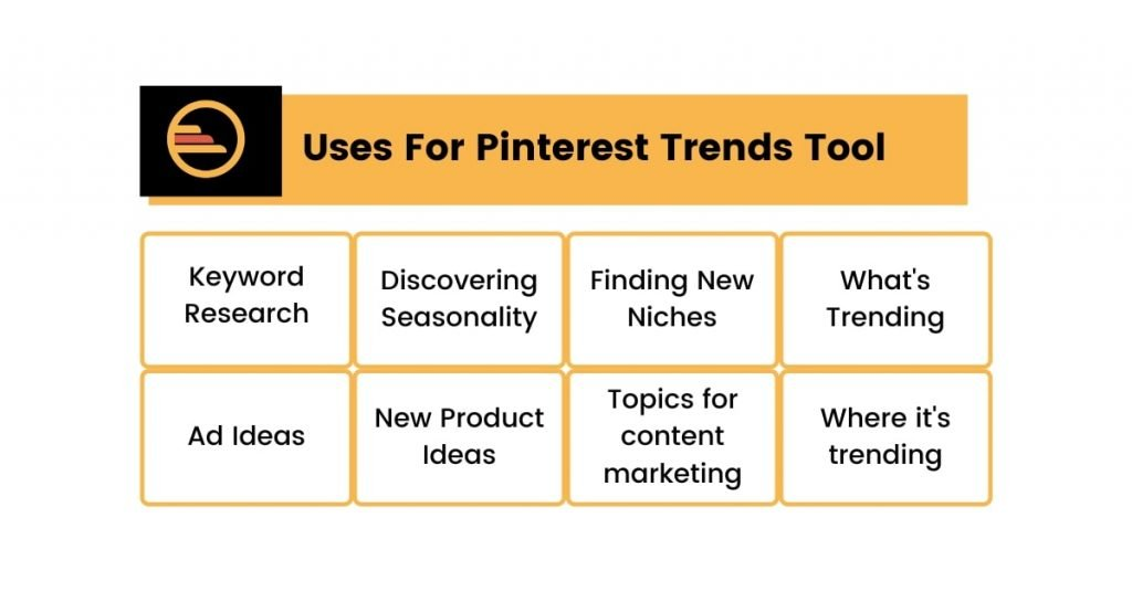 Uses For Pinterest Trends Tool