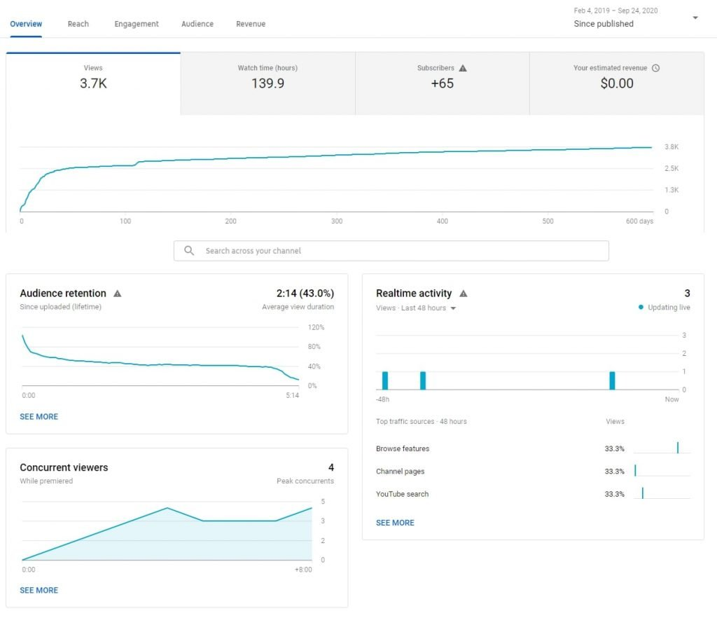 YouTube Video Analytics Overview Dashboard