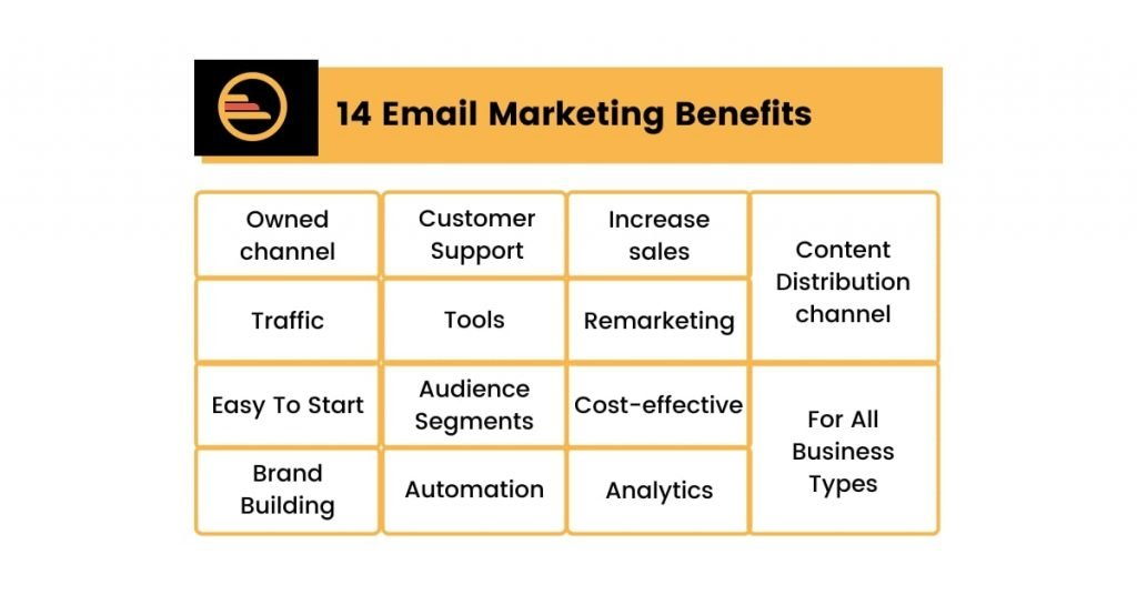 14 Email Marketing Benefits