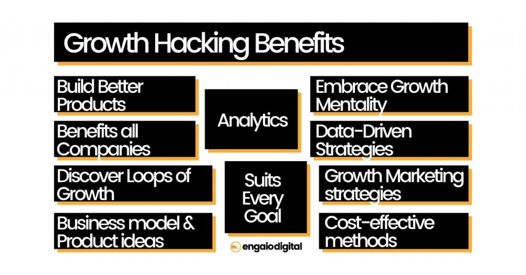 Growth Hacking Benefits