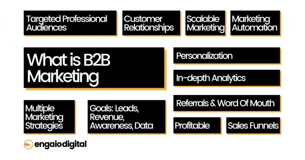 What Is B2B Marketing